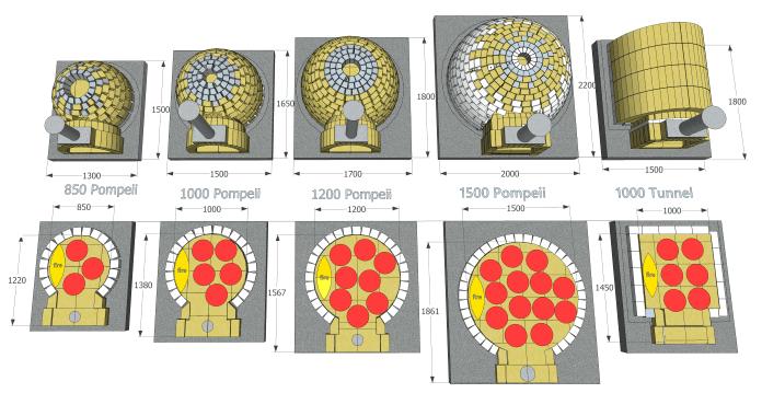 Brick Oven Base Dimensions